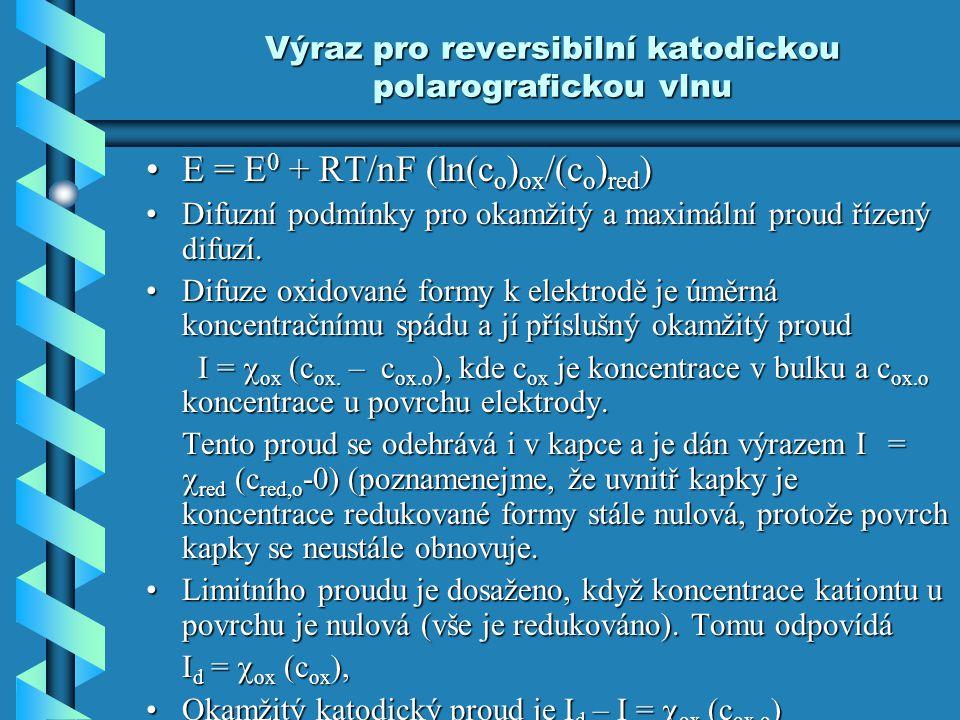 Výraz pro reversibilní katodickou polarografickou vlnu