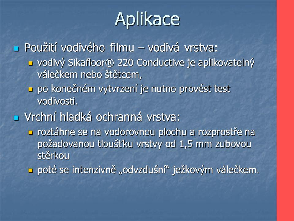 Aplikace Použití vodivého filmu – vodivá vrstva: