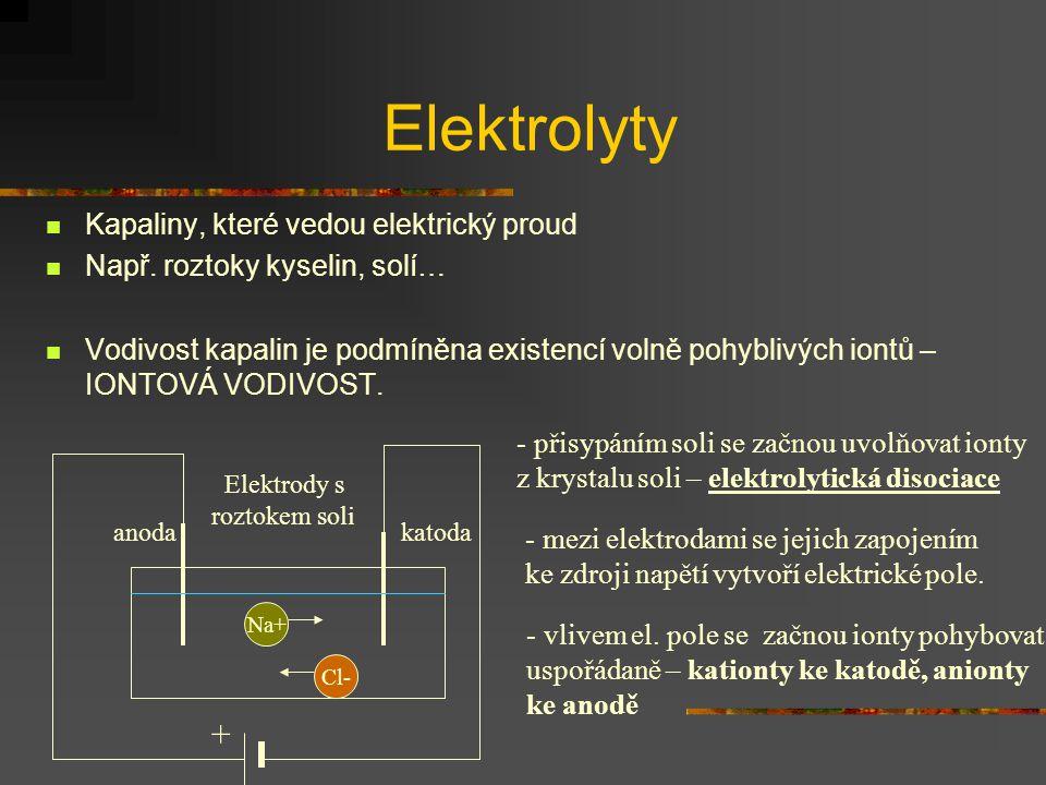 Elektrolyty + Kapaliny, které vedou elektrický proud