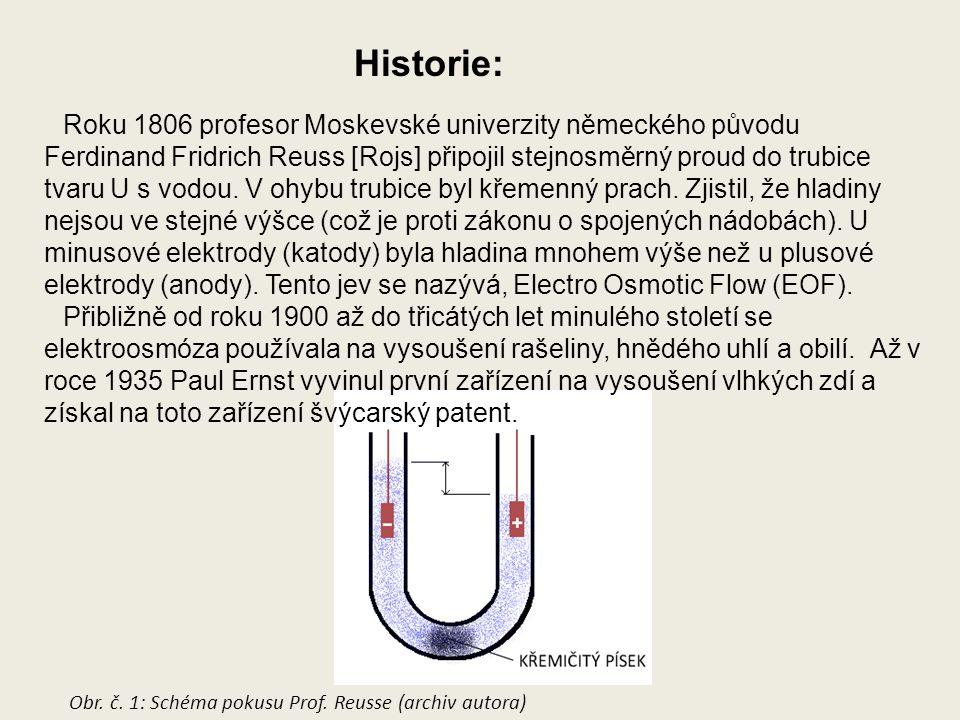Obr. č. 1: Schéma pokusu Prof. Reusse (archiv autora)