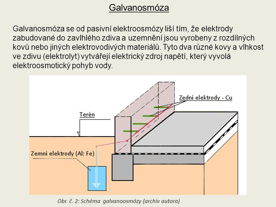 Obr. č. 2: Schéma galvanoosmózy (archiv autora)