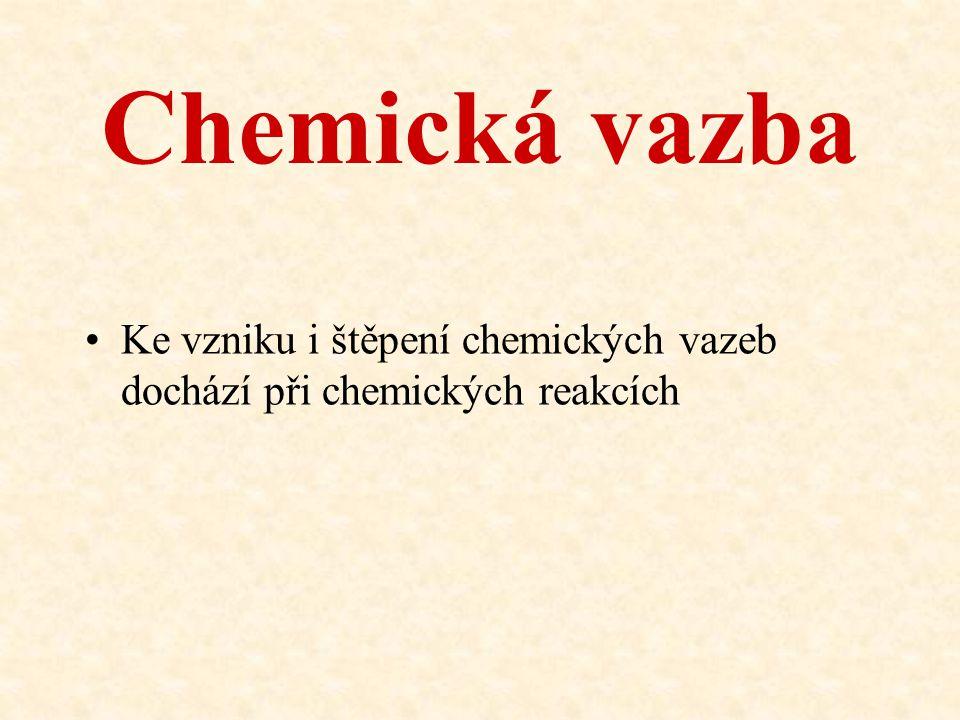 Chemická vazba Ke vzniku i štěpení chemických vazeb dochází při chemických reakcích
