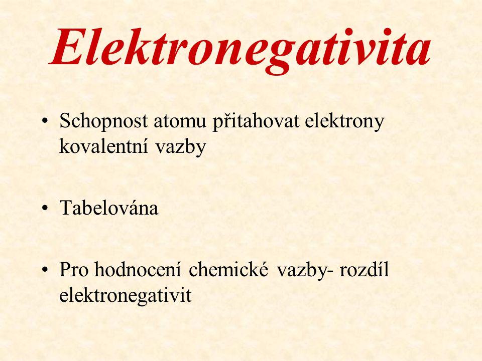 Elektronegativita Schopnost atomu přitahovat elektrony kovalentní vazby.