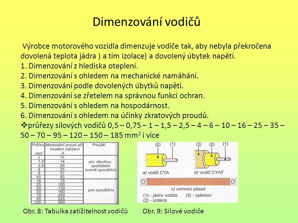 Dimenzování vodičů