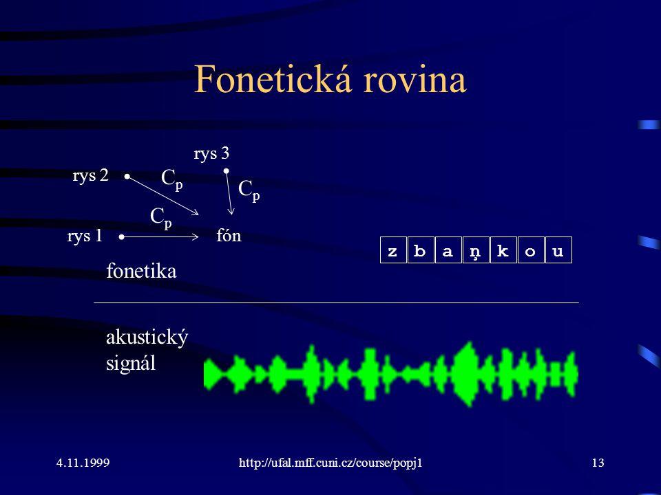 Fonetická rovina Cp Cp Cp fonetika akustický signál rys 3 rys 2 rys 1