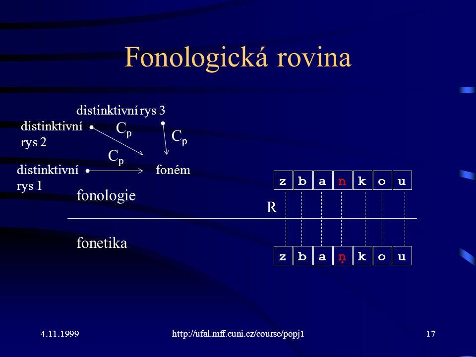 Fonologická rovina Cp Cp Cp fonologie R fonetika distinktivní rys 3
