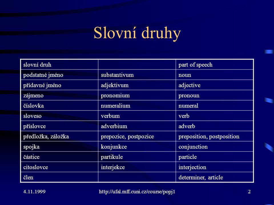 Slovní druhy slovní druh part of speech podstatné jméno substantivum