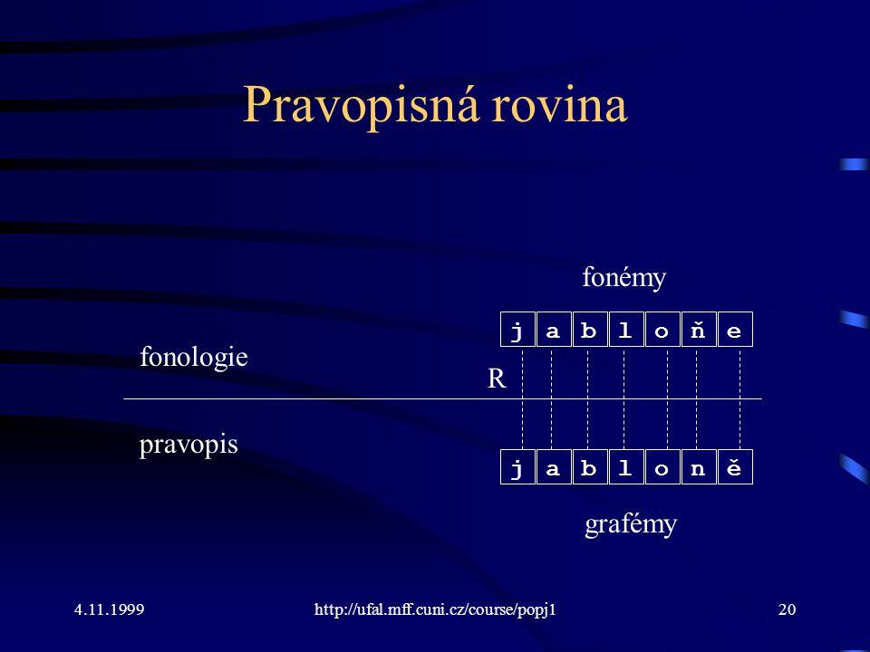 Pravopisná rovina fonémy fonologie R pravopis grafémy j a b l o ň e j