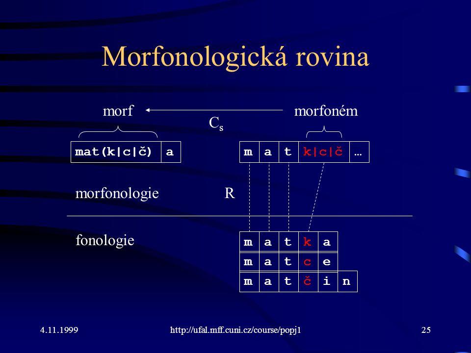Morfonologická rovina