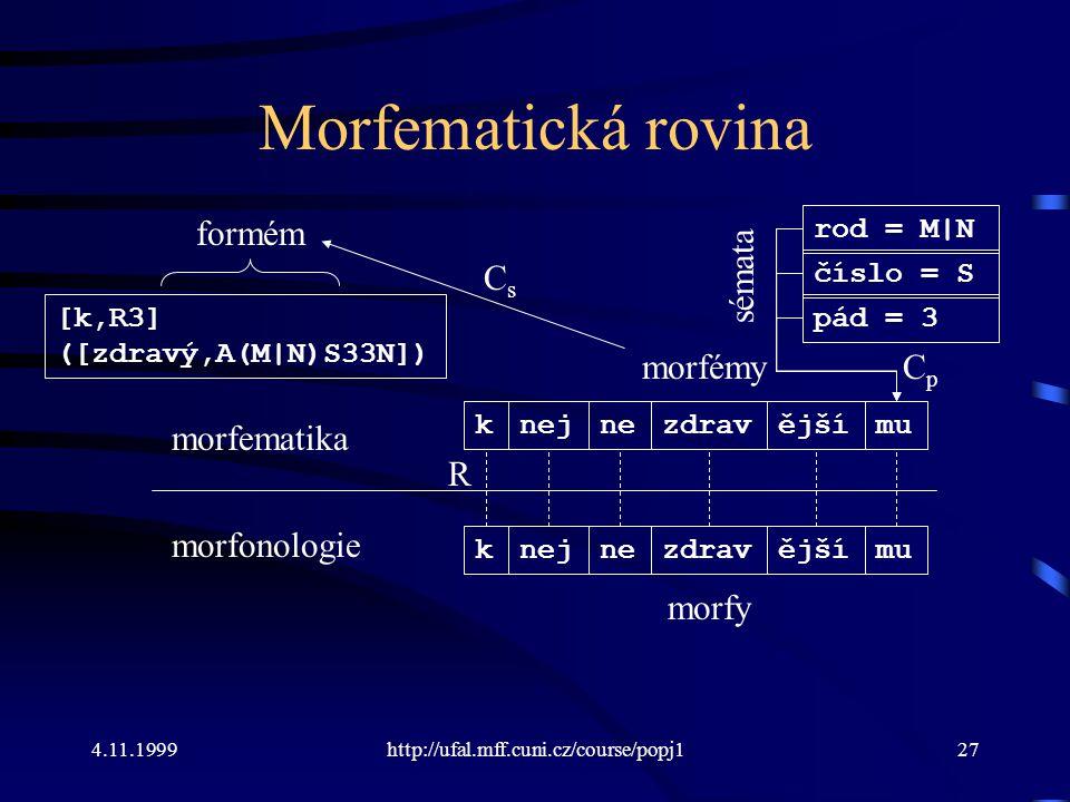 Morfematická rovina formém Cs sémata morfémy Cp morfematika R
