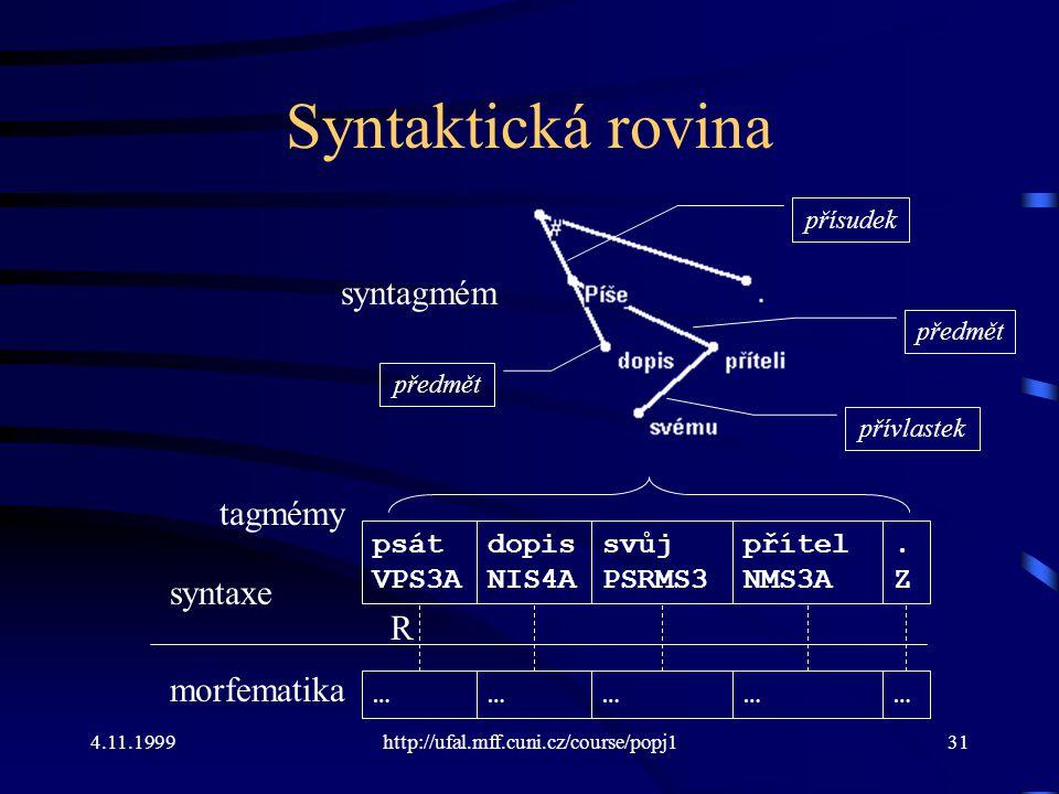 Syntaktická rovina syntagmém tagmémy syntaxe R morfematika psát VPS3A