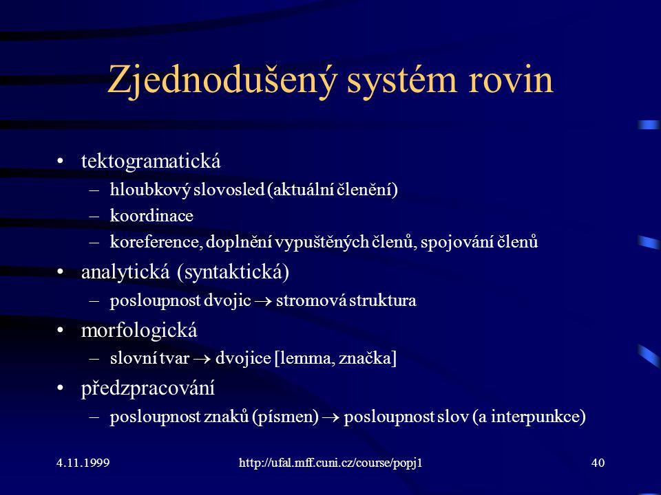 Zjednodušený systém rovin