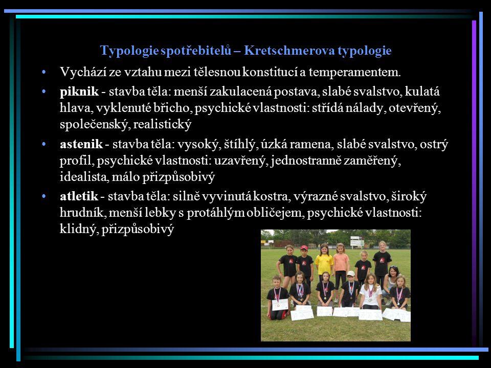 Typologie spotřebitelů – Kretschmerova typologie