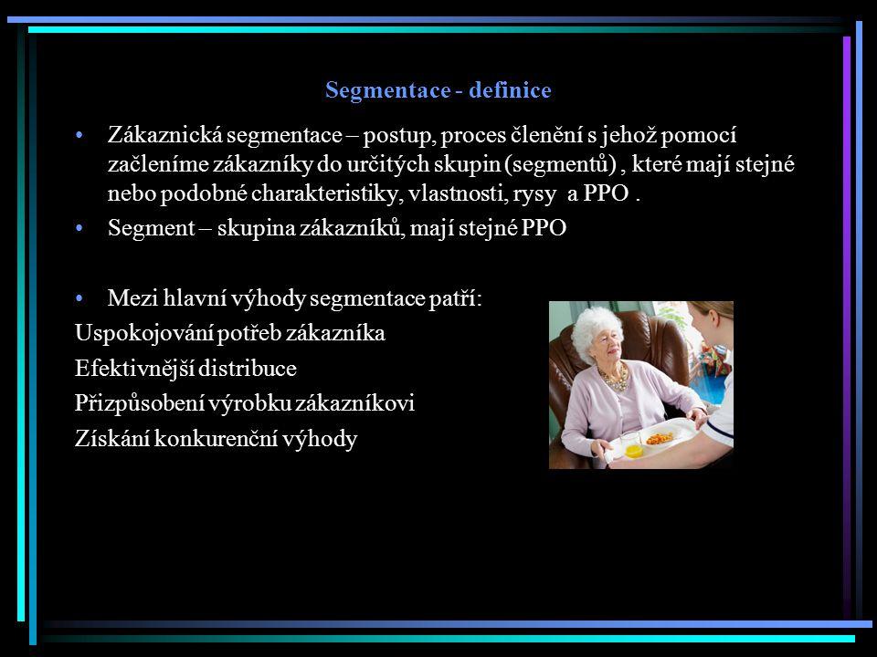 Segmentace - definice