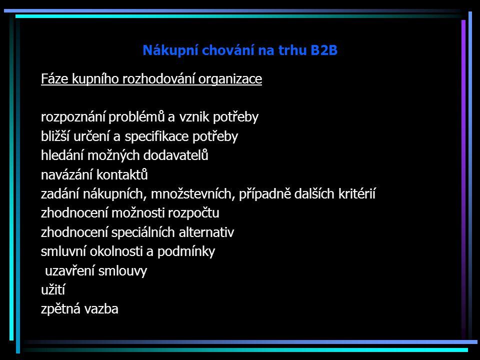 Nákupní chování na trhu B2B