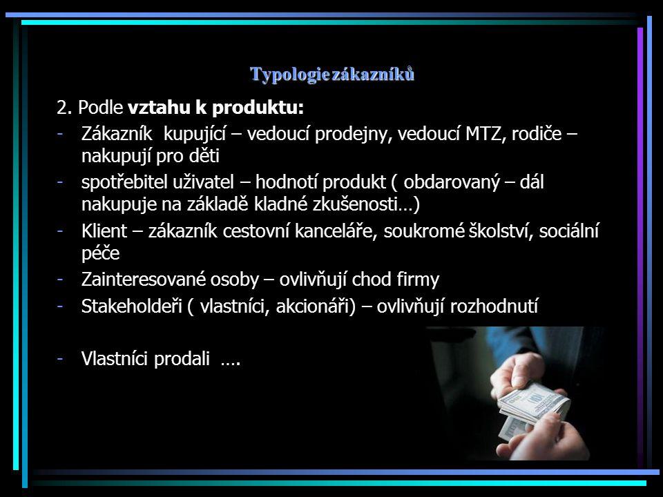 Typologie zákazníků 2. Podle vztahu k produktu: Zákazník kupující – vedoucí prodejny, vedoucí MTZ, rodiče – nakupují pro děti.