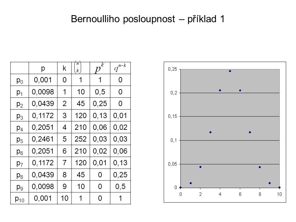Bernoulliho posloupnost – příklad 1