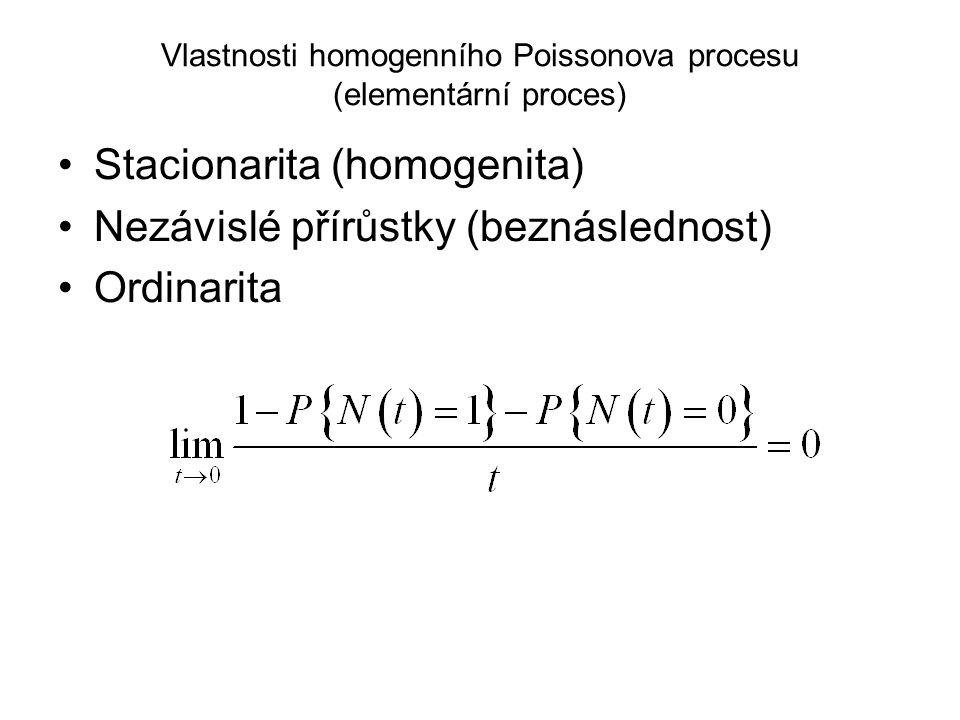 Vlastnosti homogenního Poissonova procesu (elementární proces)