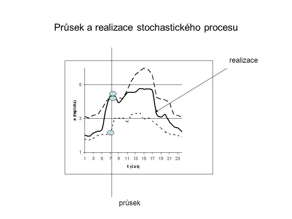 Průsek a realizace stochastického procesu