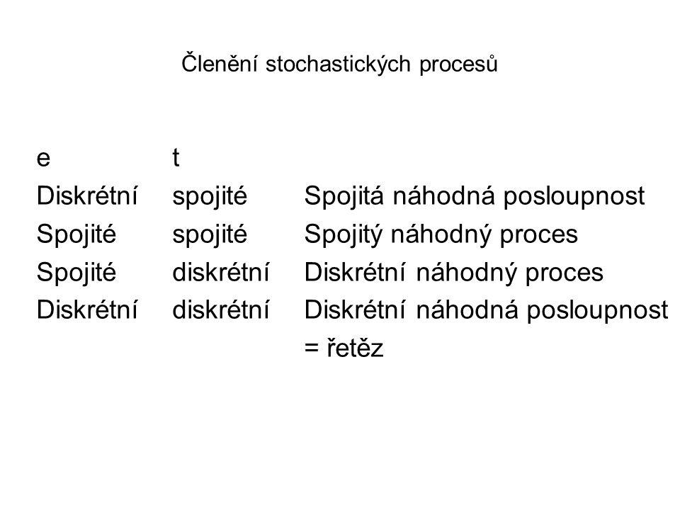 Členění stochastických procesů