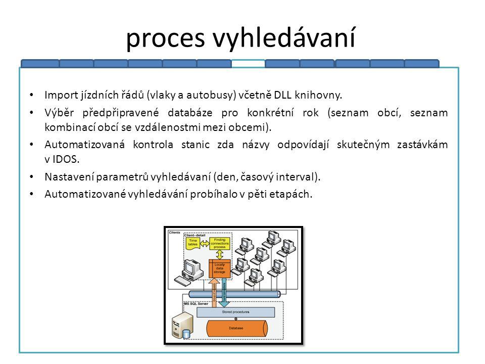 proces vyhledávaní Import jízdních řádů (vlaky a autobusy) včetně DLL knihovny.