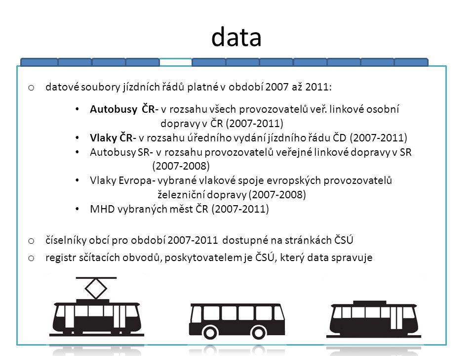 data datové soubory jízdních řádů platné v období 2007 až 2011: