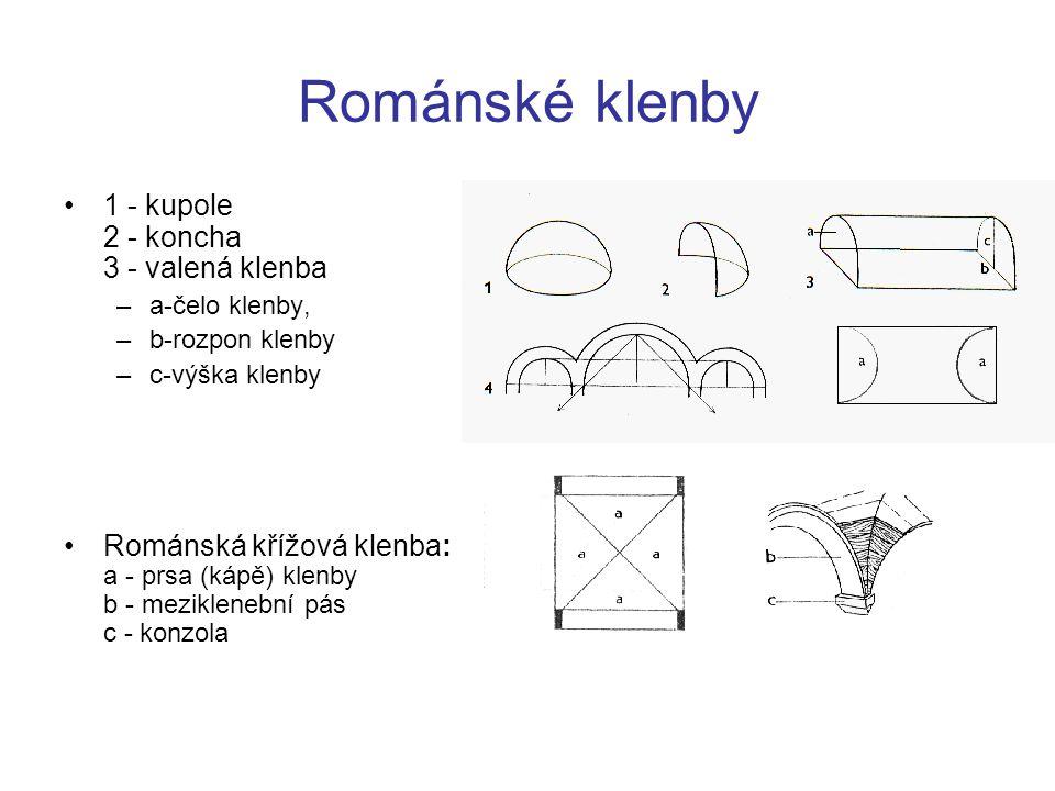 Románské klenby 1 - kupole 2 - koncha 3 - valená klenba