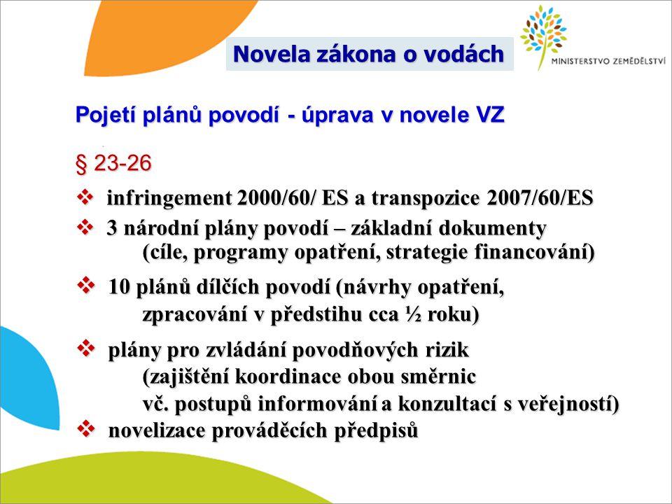 Novela zákona o vodách Pojetí plánů povodí - úprava v novele VZ. § 23-26. infringement 2000/60/ ES a transpozice 2007/60/ES.