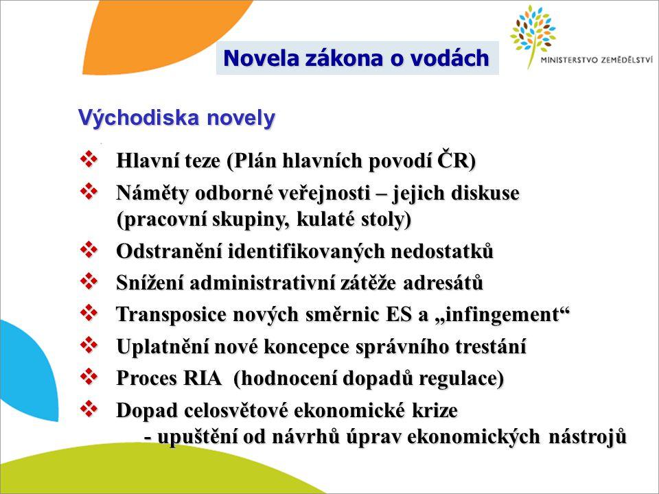 Novela zákona o vodách Východiska novely. Hlavní teze (Plán hlavních povodí ČR)
