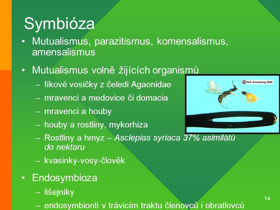 Symbióza Mutualismus, parazitismus, komensalismus, amensalismus