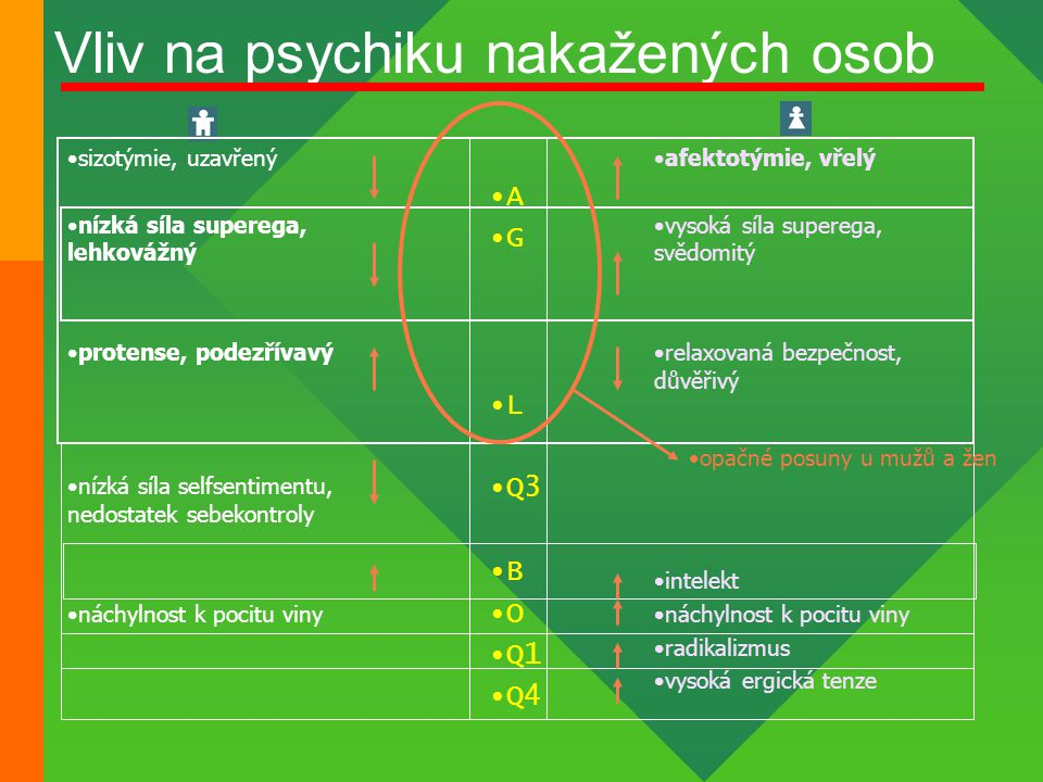 Vliv na psychiku nakažených osob