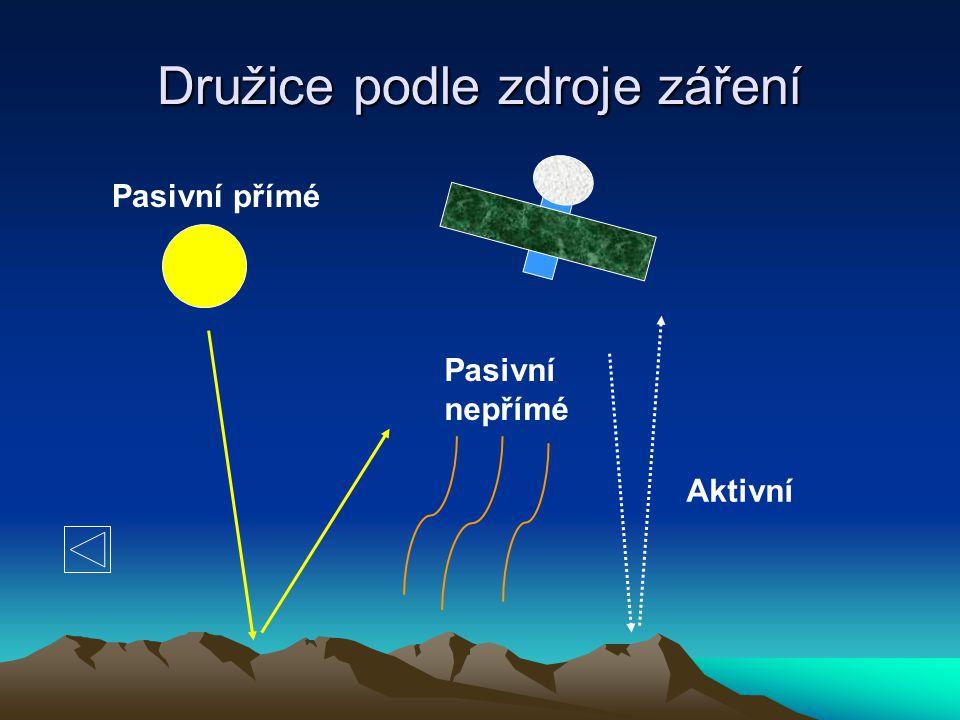 Družice podle zdroje záření