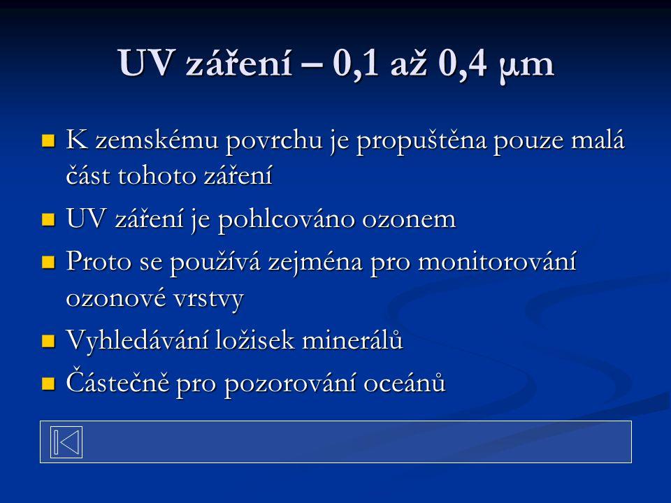 UV záření – 0,1 až 0,4 μm K zemskému povrchu je propuštěna pouze malá část tohoto záření. UV záření je pohlcováno ozonem.