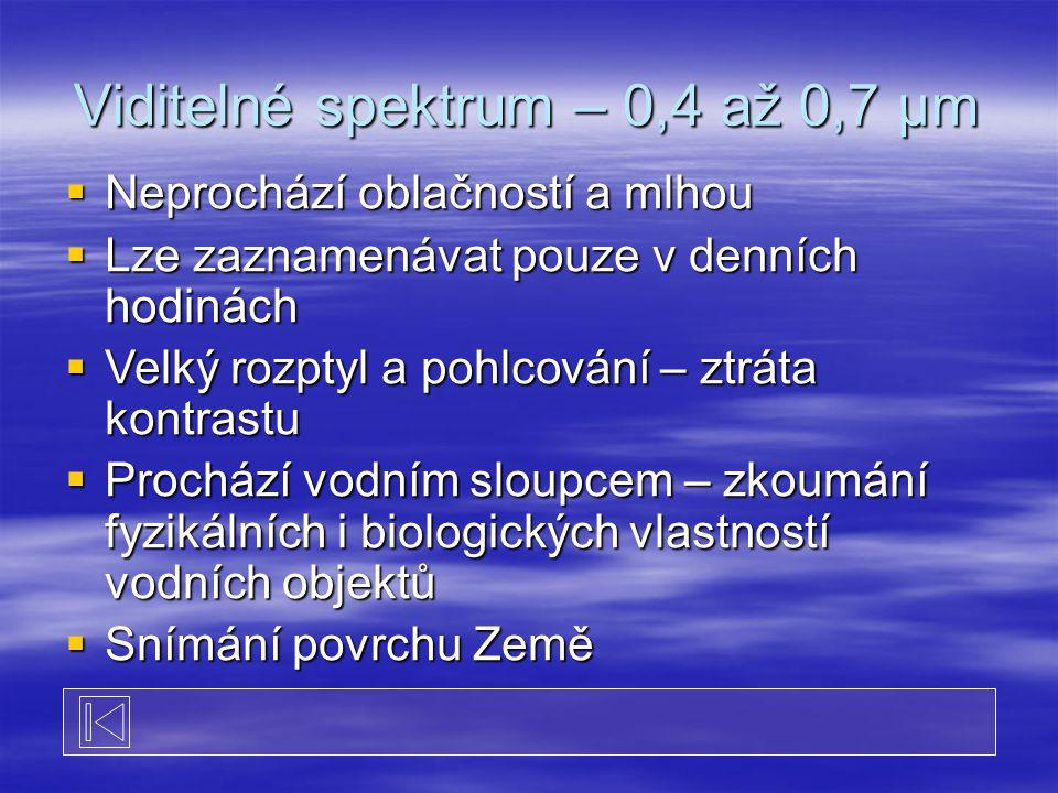 Viditelné spektrum – 0,4 až 0,7 μm