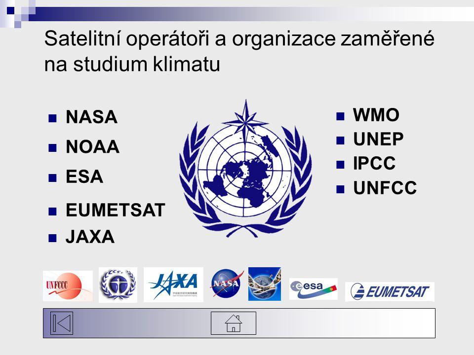 Satelitní operátoři a organizace zaměřené na studium klimatu