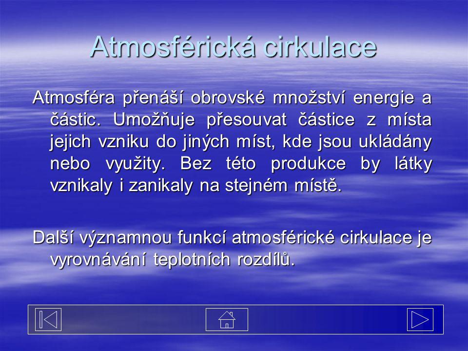 Atmosférická cirkulace