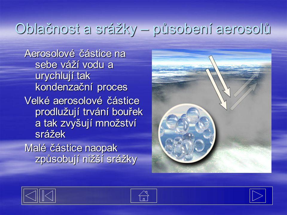Oblačnost a srážky – působení aerosolů