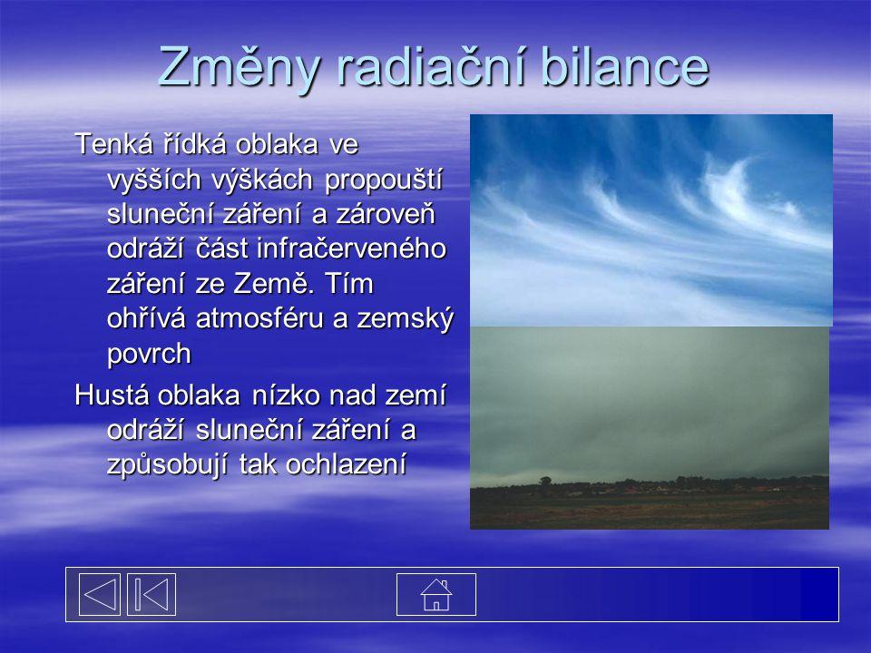 Změny radiační bilance
