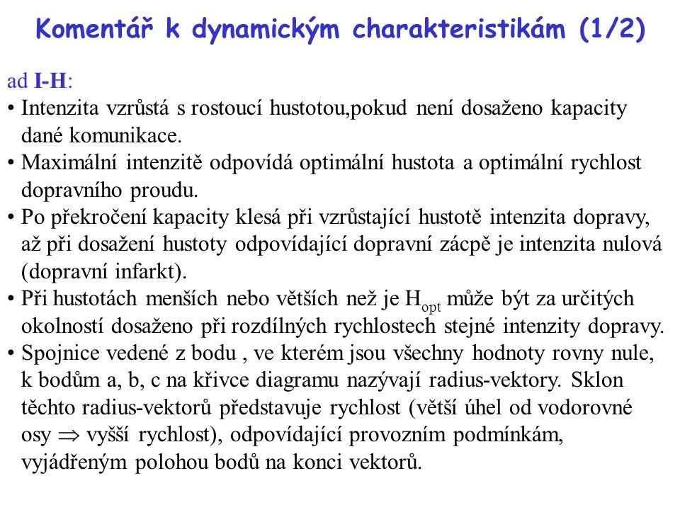 Komentář k dynamickým charakteristikám (1/2)