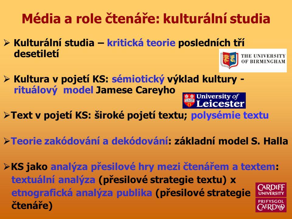 Média a role čtenáře: kulturální studia