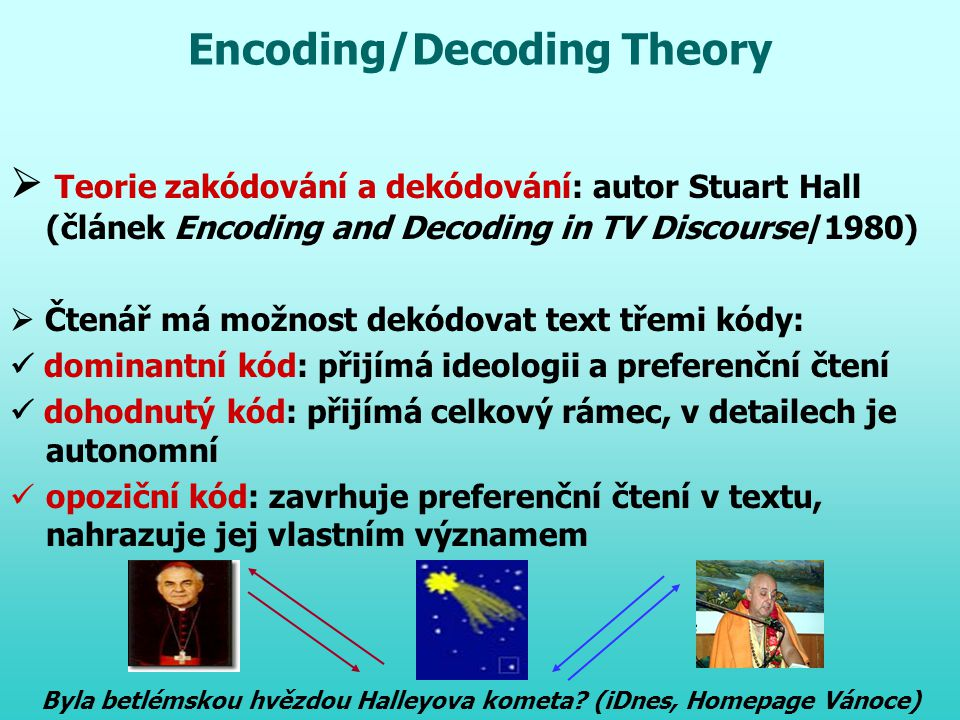 Encoding/Decoding Theory