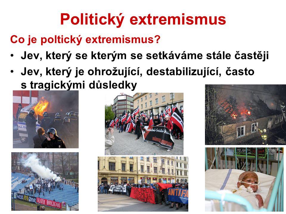 Politický extremismus