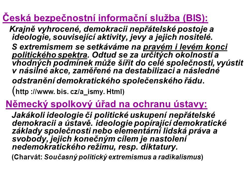 Německý spolkový úřad na ochranu ústavy: