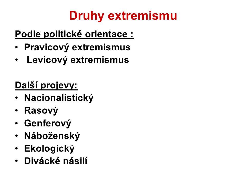 Druhy extremismu Podle politické orientace : Pravicový extremismus