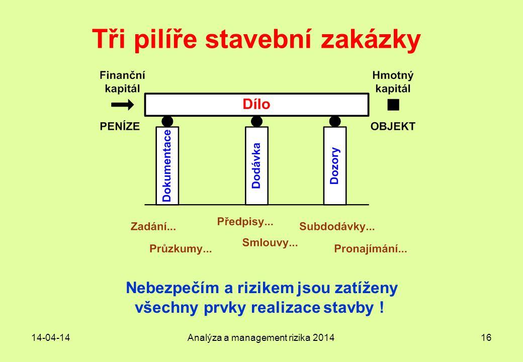 Tři pilíře stavební zakázky