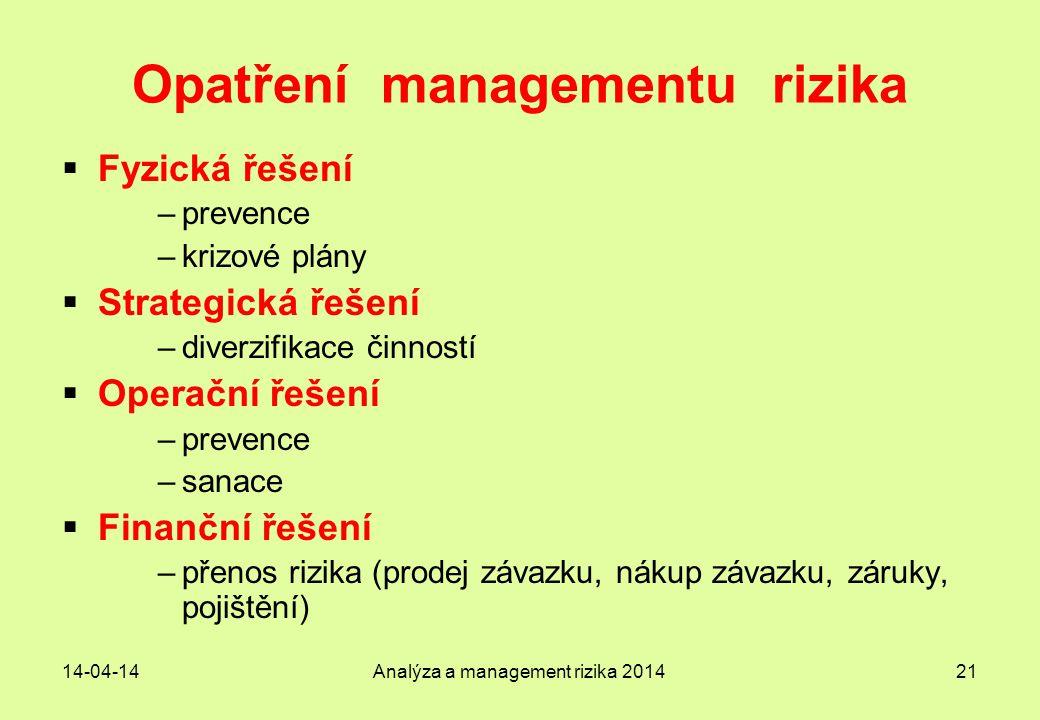 Opatření managementu rizika