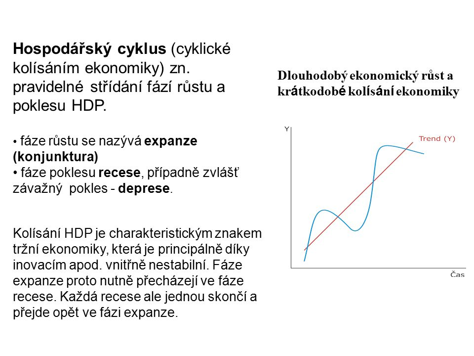 Hospodářský cyklus (cyklické kolísáním ekonomiky) zn