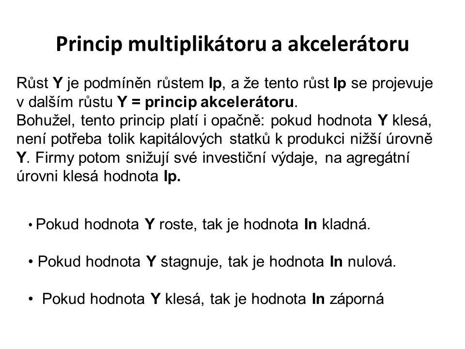 Princip multiplikátoru a akcelerátoru