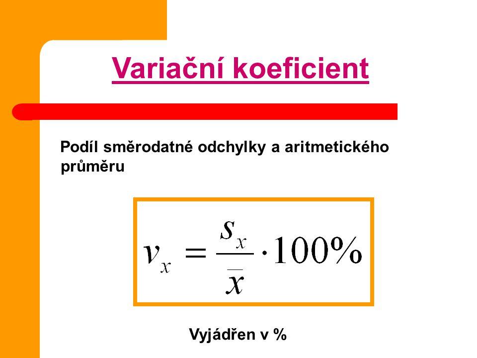 Variační koeficient Podíl směrodatné odchylky a aritmetického průměru