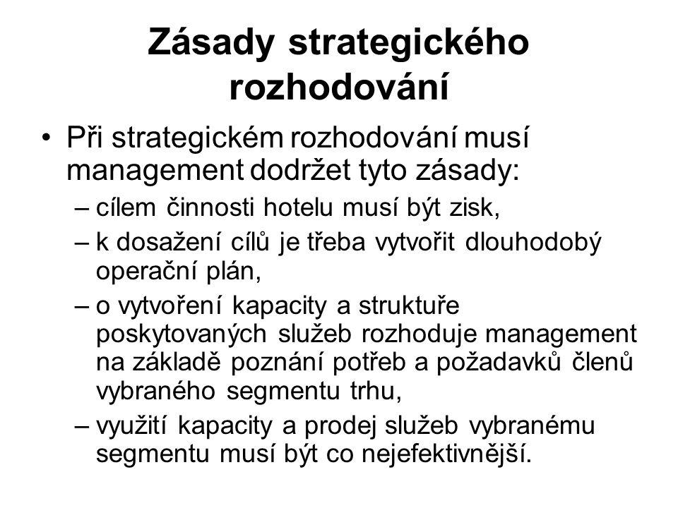 Zásady strategického rozhodování